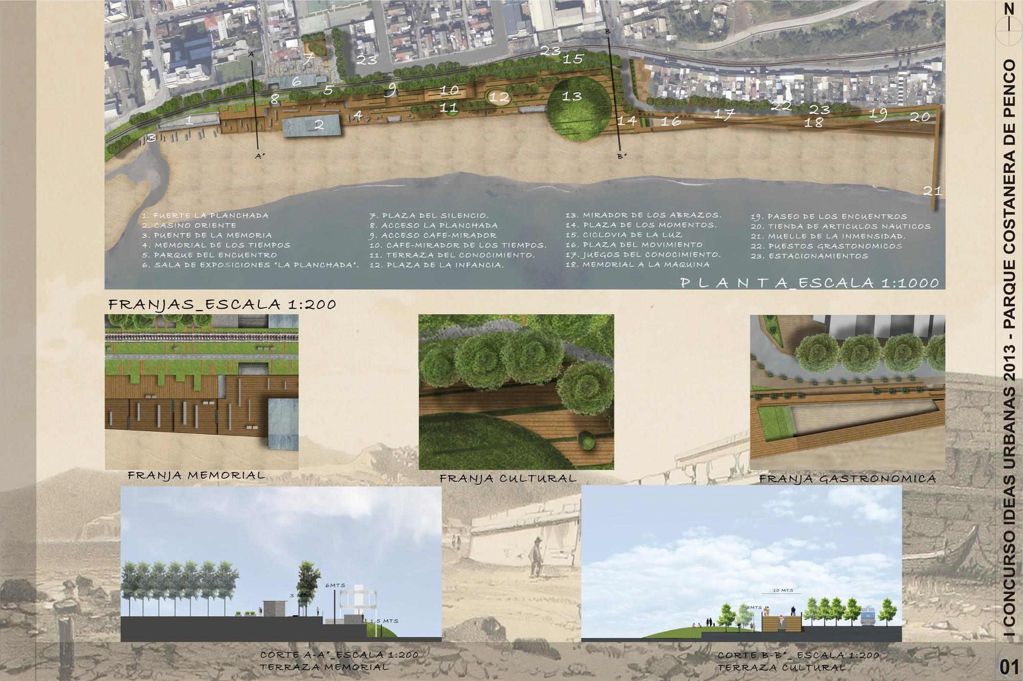 Mención Honrosa. Image Courtesy of Coordinadora Nacional de Estudiantes de Arquitectura