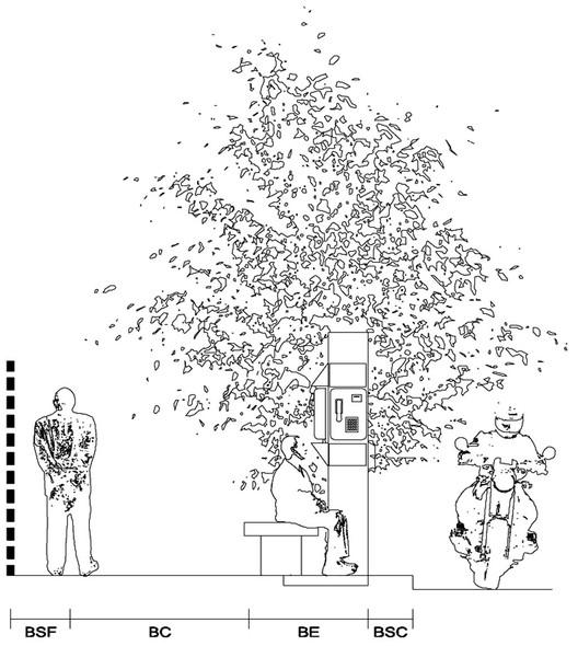Fig. 6. Bandas Funcionales. Instrucción Vía Pública. Ayto. Madrid