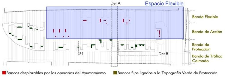 Fig. 14. Espacio Flexible gracias al desplazamiento del Mobiliario Urbano.  Concurso Plaza de Mula. Murcia.