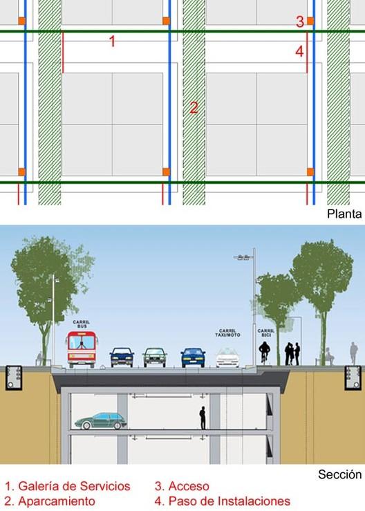 Fig. 21. Sección Calle Serrano. Madrid