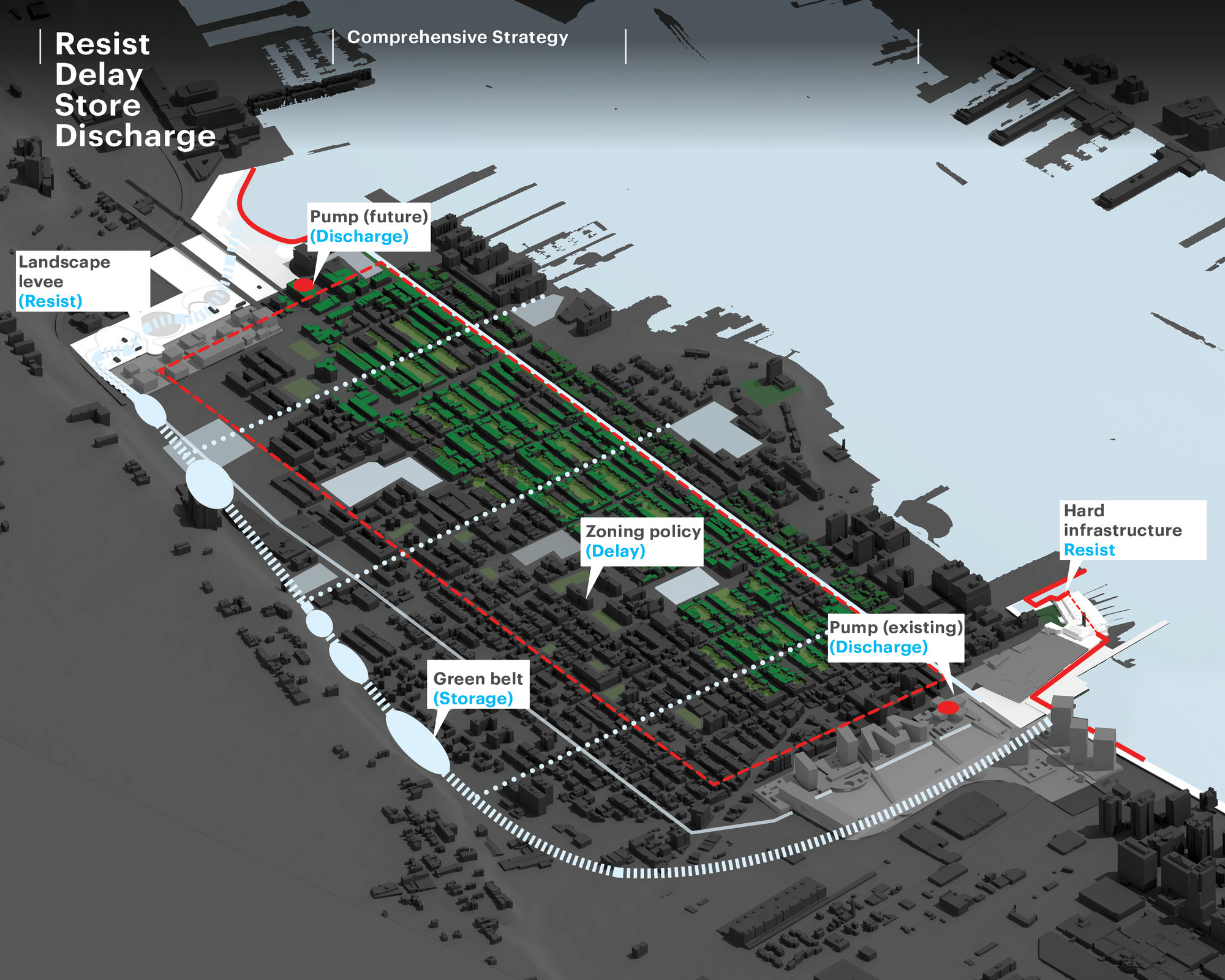 Resist, Delay, Store, Discharge: a comprehensive strategy for Hoboken. Image Courtesy of HUD