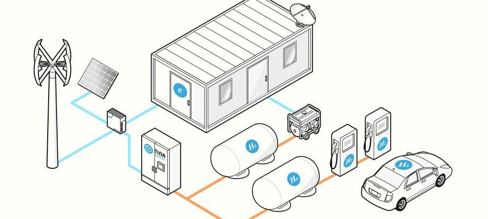 ¿Podemos alimentar nuestras viviendas con energía renovable almacenada por el Hidrógeno?, © Vía Teknautas