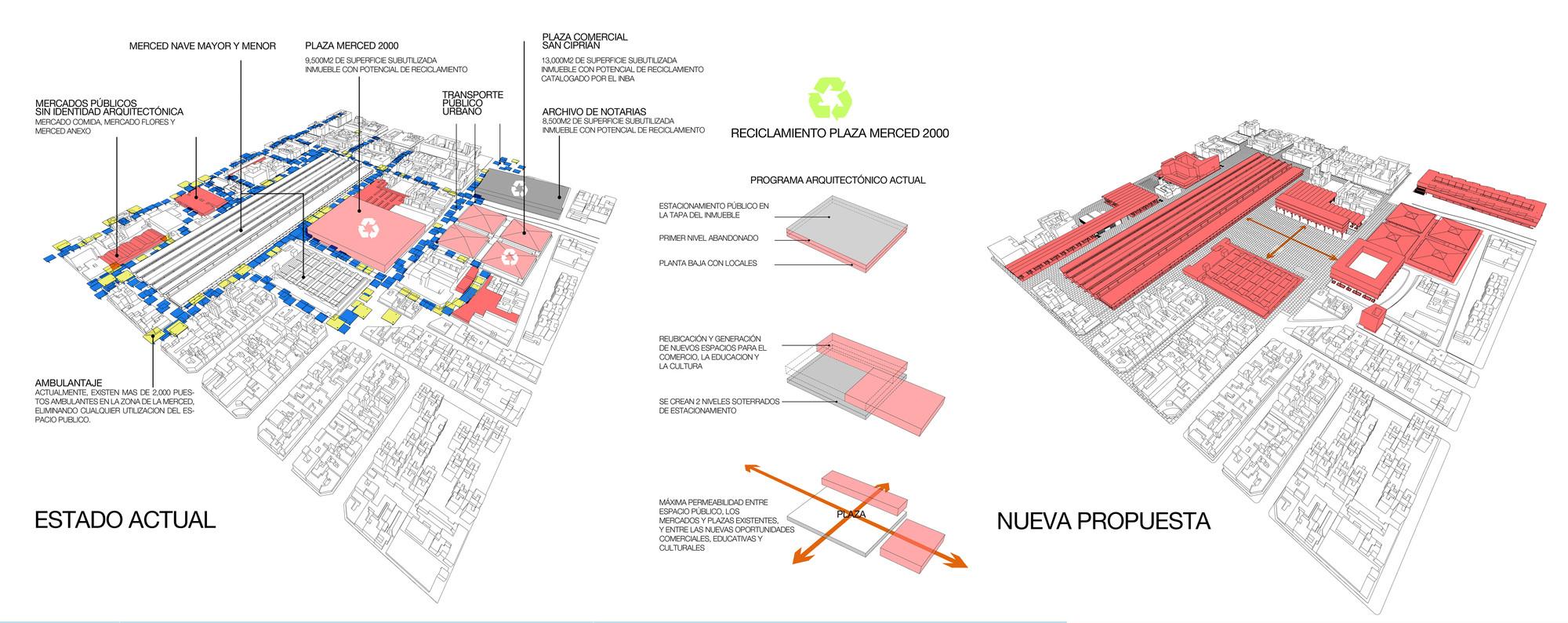 Análisis de estado actual y nueva propuesta. Image Courtesy of José Muñoz Villers y Carlos Marín