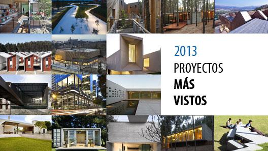Los 20 proyectos más vistos en el 2013
