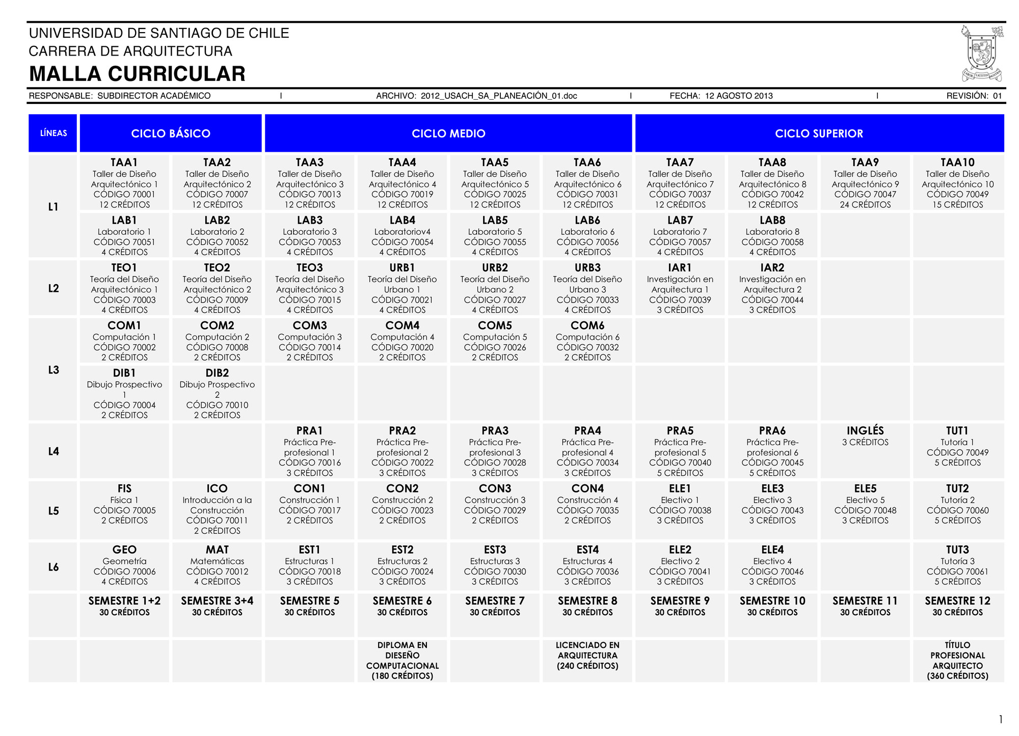 D Nde Estudiar Arquitectura En Chile Plataforma
