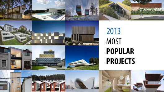 The Most Popular Projects of 2013