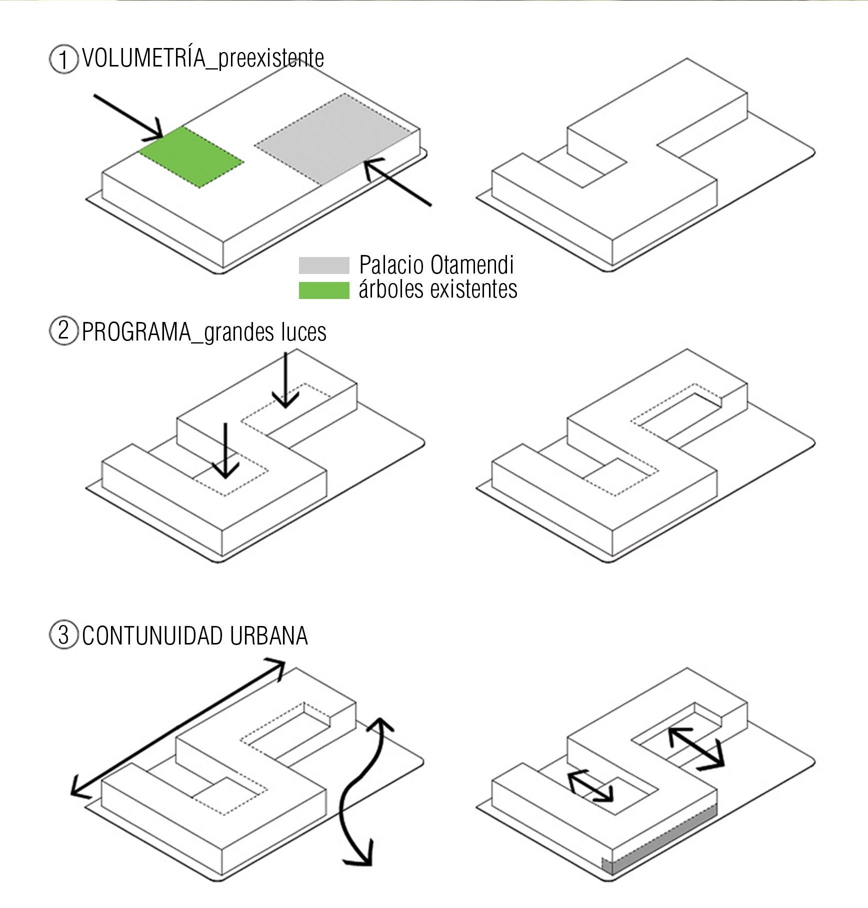 Esquema volumetría y programa. Image Courtesy of Agostina Sambataro