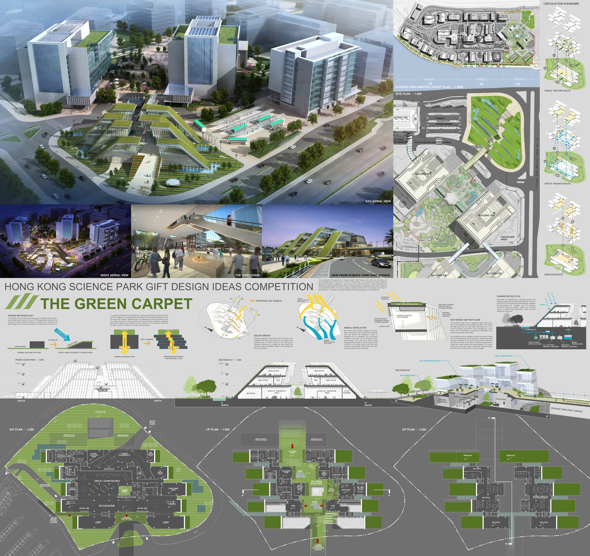 Winners Of Hong Kong 'GIFT' Ideas Competition Announced