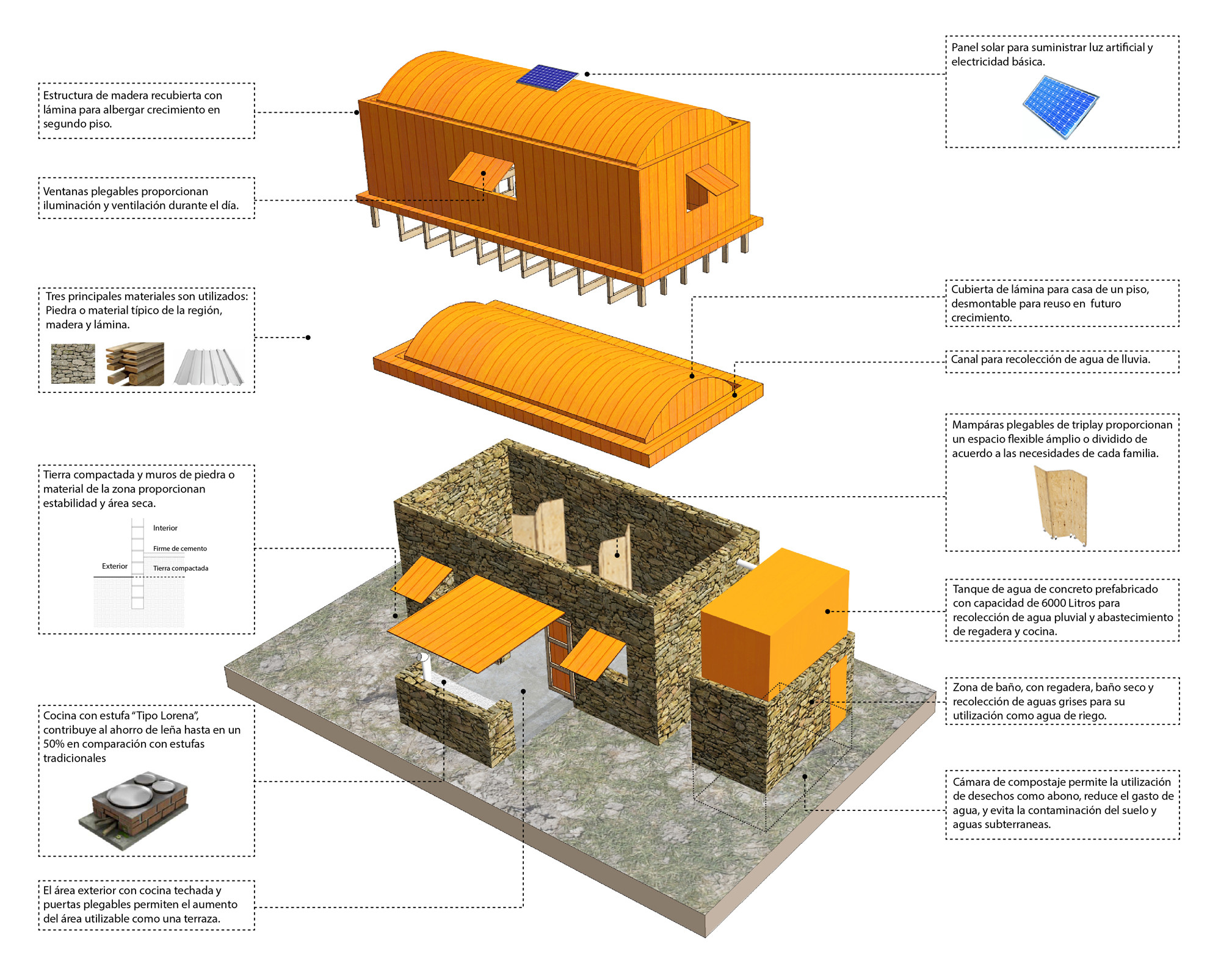San miguel de allende tag archdaily m xico for Conceptualizacion de la arquitectura