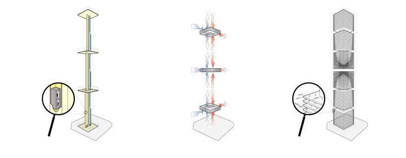 Diagrama / Estructuras y Circulaciones