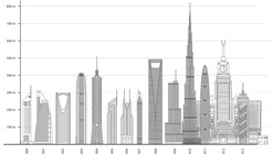 World's Tallest Buildings of 2013 Dominated by Asia