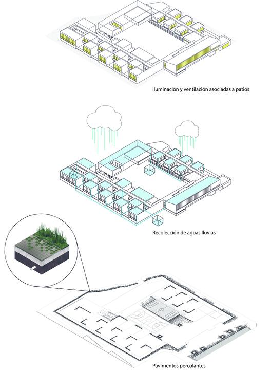 Propuesta bioclimatica. Image Courtesy of FP – oficina de arquitectura + Arq. Camilo Foronda