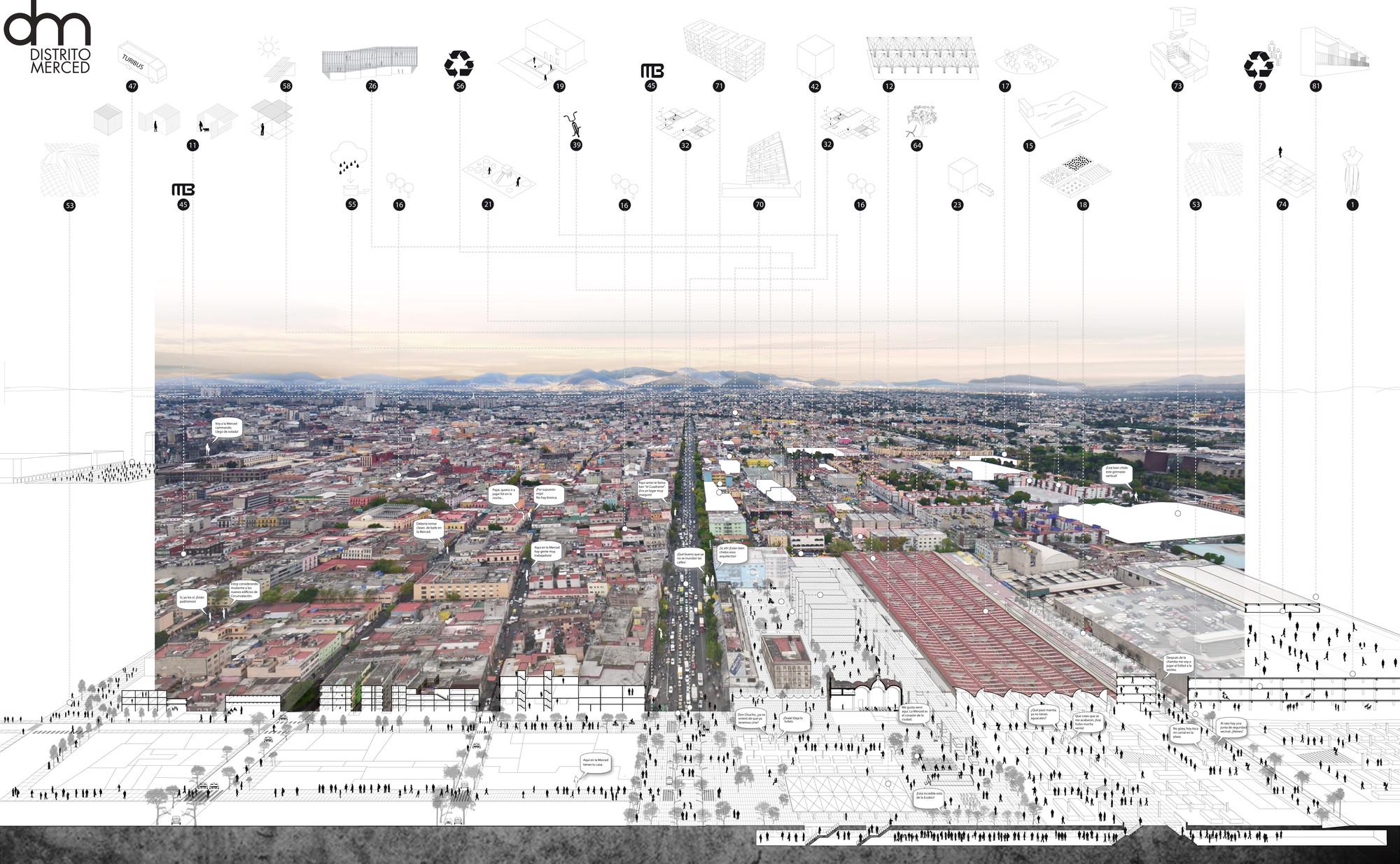 Segundo y Tercer Lugar Anteproyecto Plan Maestro de La Merced , Courtesy of AT103 + arquitectura911 + F304