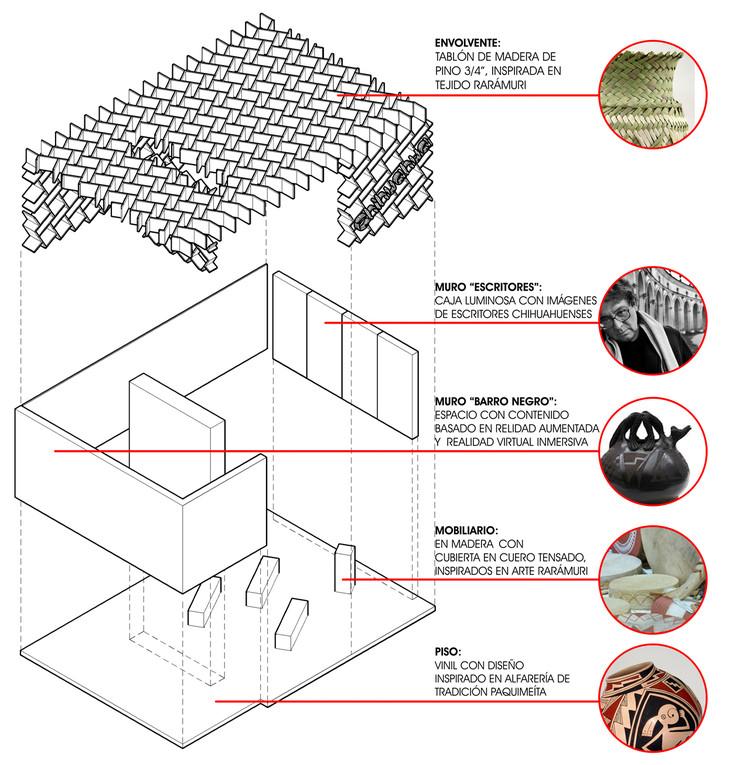 Axonométrica . Image Cortesía de Santos Arquitectura