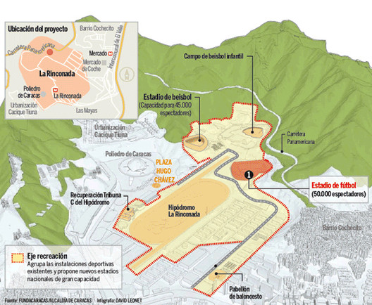 Masterplan of Hugo Chávez Park. Image Courtesy of the municipality of Caracas