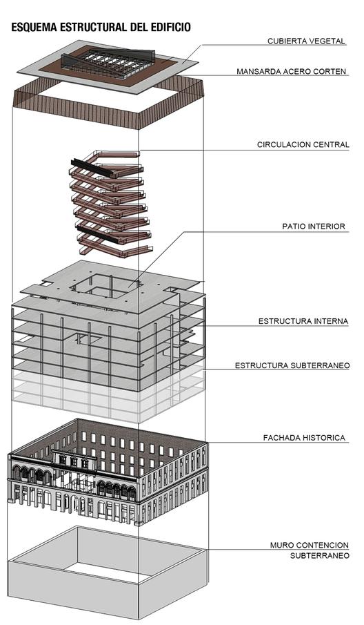 Esquema Estructural del Edificio. Image Courtesy of Gubbins Arquitectos
