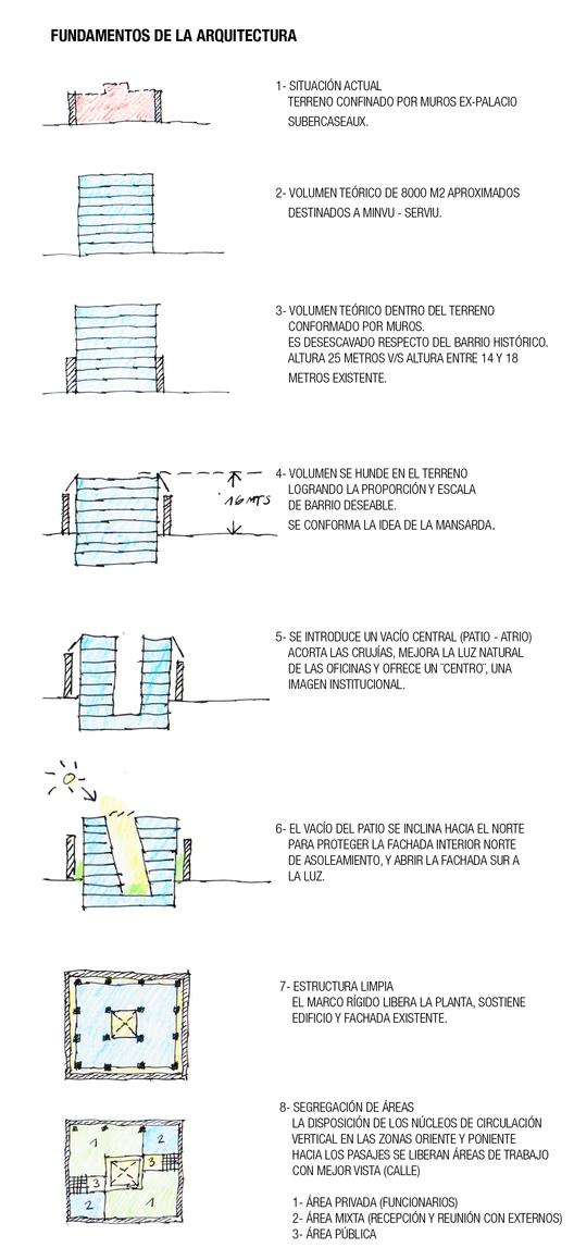 Fundamento 1. Image Courtesy of Gubbins Arquitectos