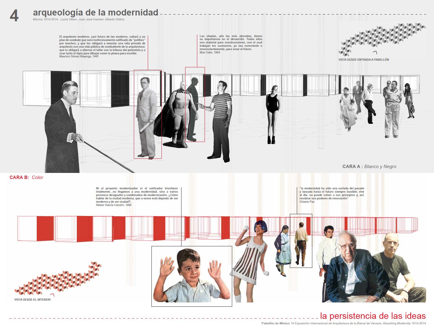 Courtesy of Lucía Villers, Juan José Kochen y Alberto Odériz