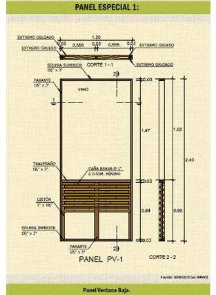 Esquema panel con Ventana Baja