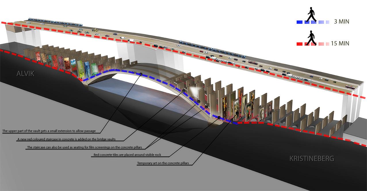 Diagrama General. Imagen © visiondivision