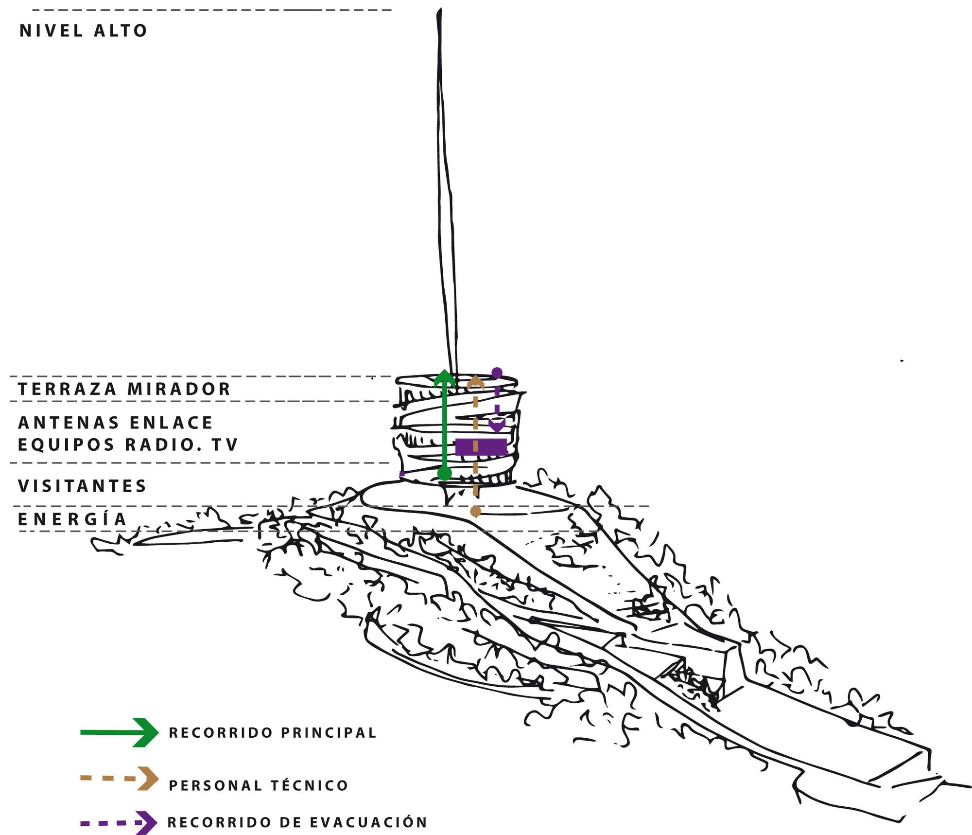 Esquema programas. Image Courtesy of GmasP® Ingeniería y arquitectura+ Sáez Joannon