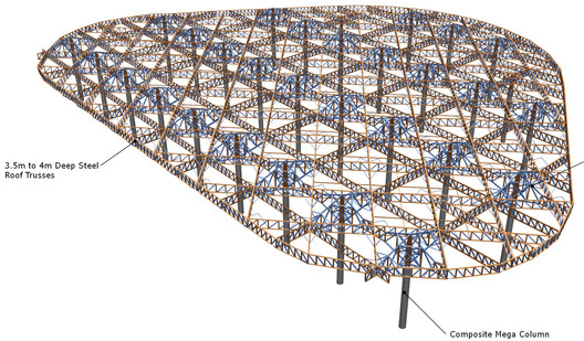 Three-dimensional structural model of Headhouse Roof framing. Image courtesy SOM / © SOM