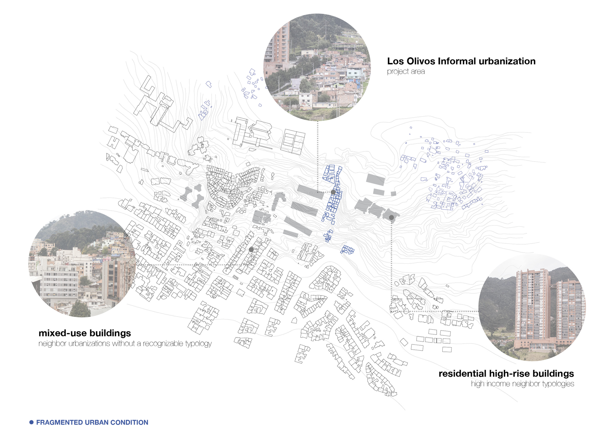 Condición Urbana Fragmentada