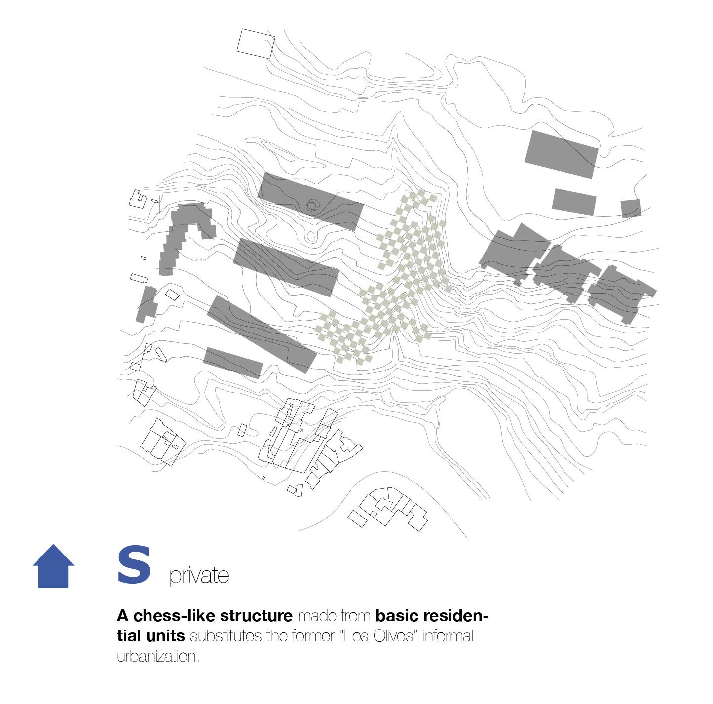 Estrategia Urbana / Privada