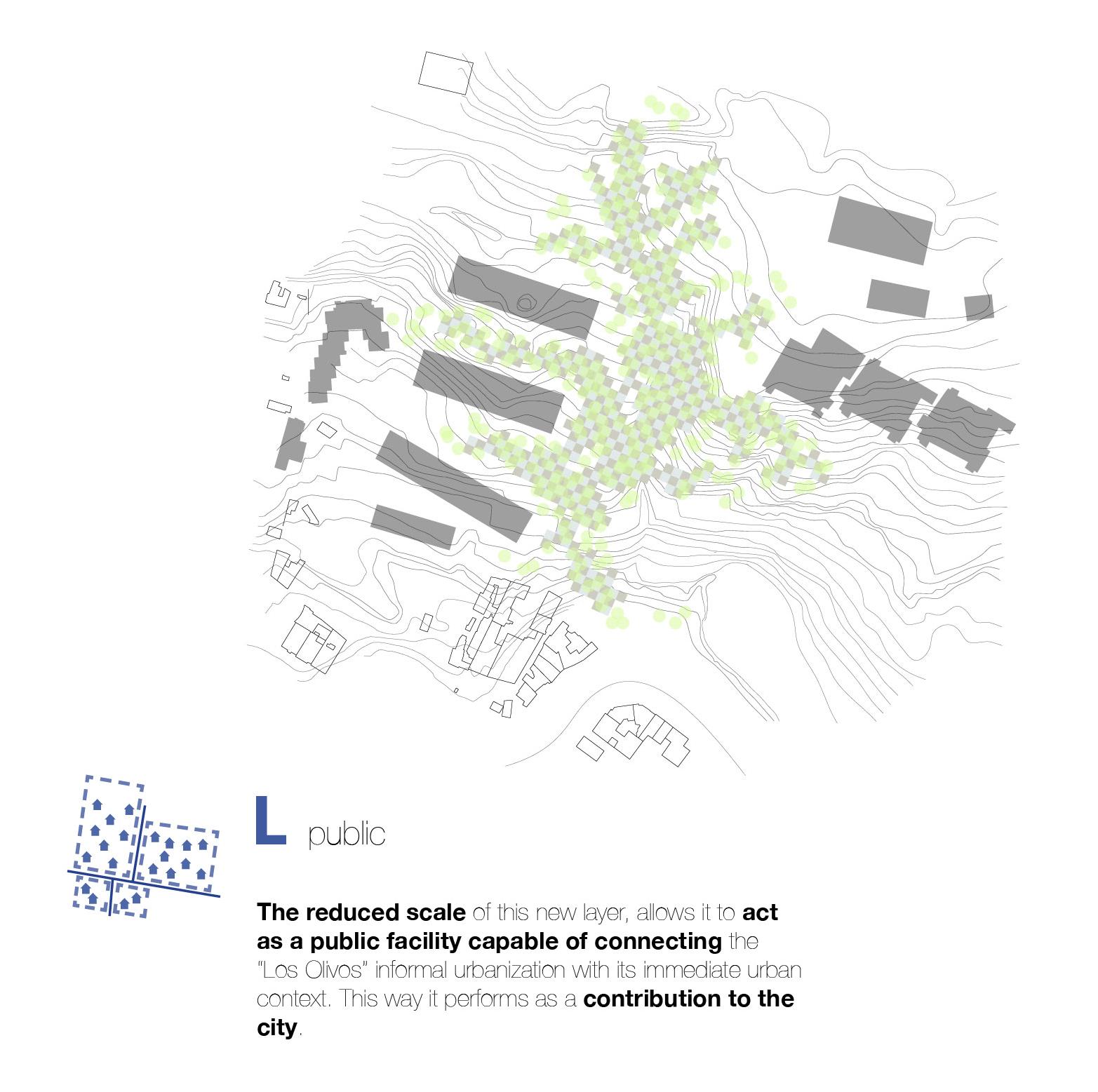 Estrategia Urbana / Pública
