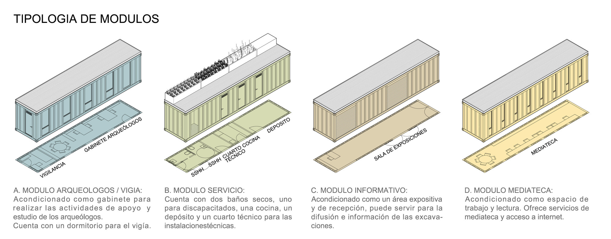 Tipología de módulos. Image Courtesy of José Bauer, Augusto Román