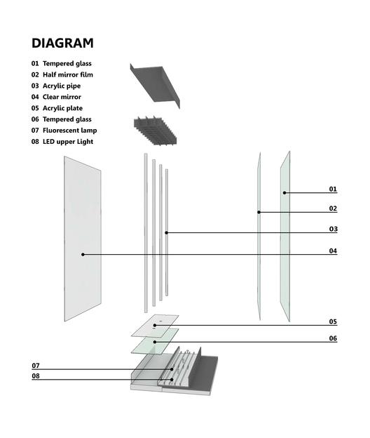 Diagrama. Image © Studio W – Wataru Ishida