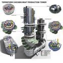 Exterior rendering of a vertical tower designed specifically for meat production. Image Courtesy of Terreform