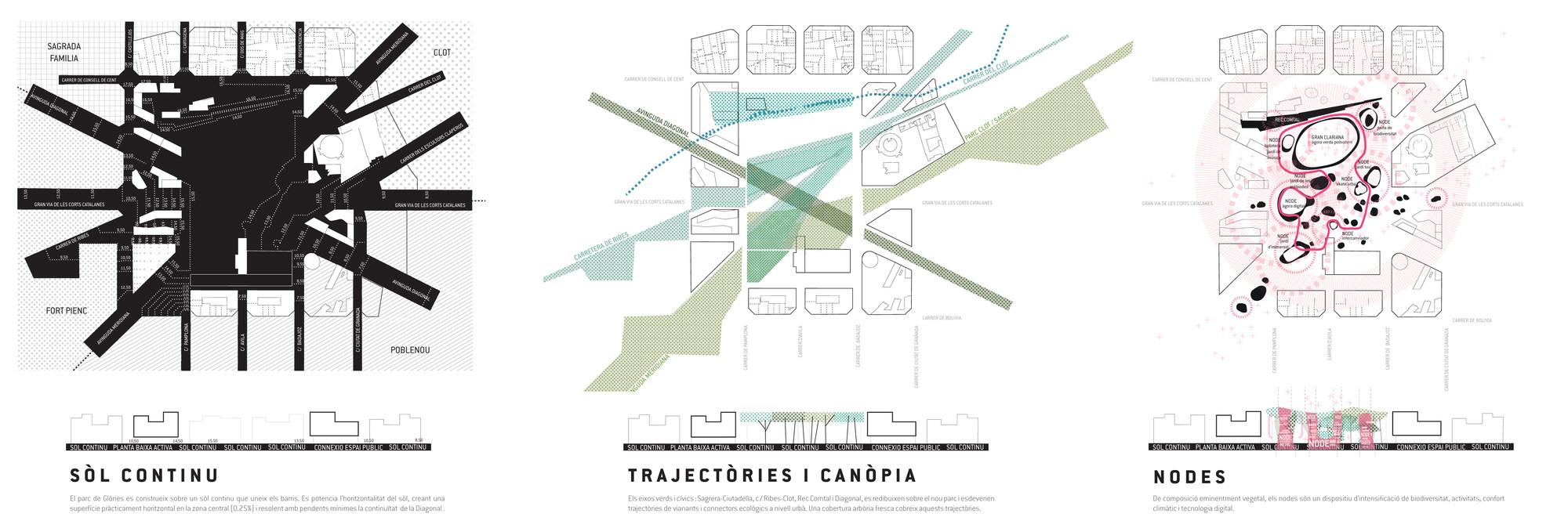 Conceptos. Image Courtesy of Agence Ter & Ana Coello