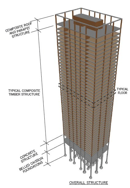 Diagram from The Timber Tower Research Project. Image © SOM