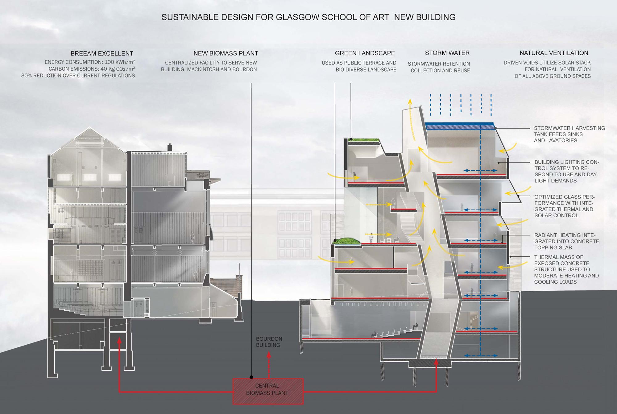 gallery of seona reid building steven holl architects 21. Black Bedroom Furniture Sets. Home Design Ideas