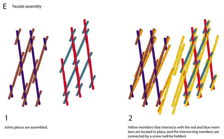 Diagrama Estructura 5