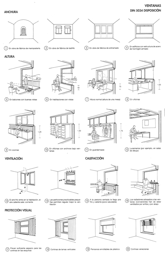 En detalle ventanas plataforma arquitectura for Tipos de cocina arquitectura