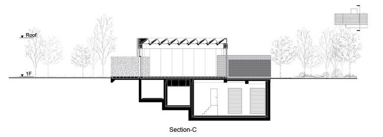 Sección C Innisfree