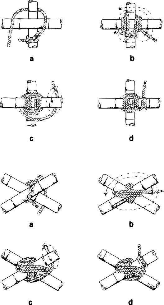 En detalle las uniones en bamb plataforma arquitectura for Tipos de escaleras arquitectura