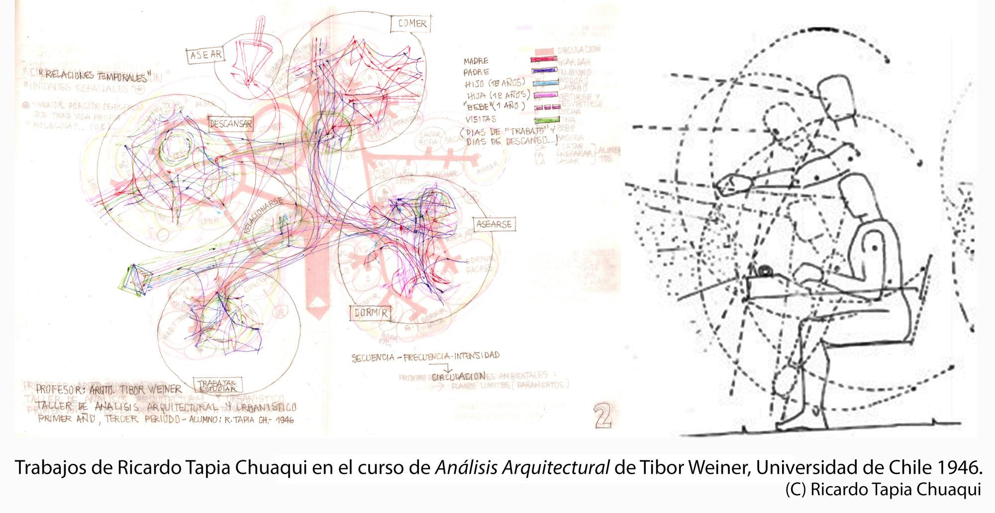 Intercambios directos y reinterpretaciones de la HfG Bauhaus en Chile (Parte II) , Cortesia de David Maulén