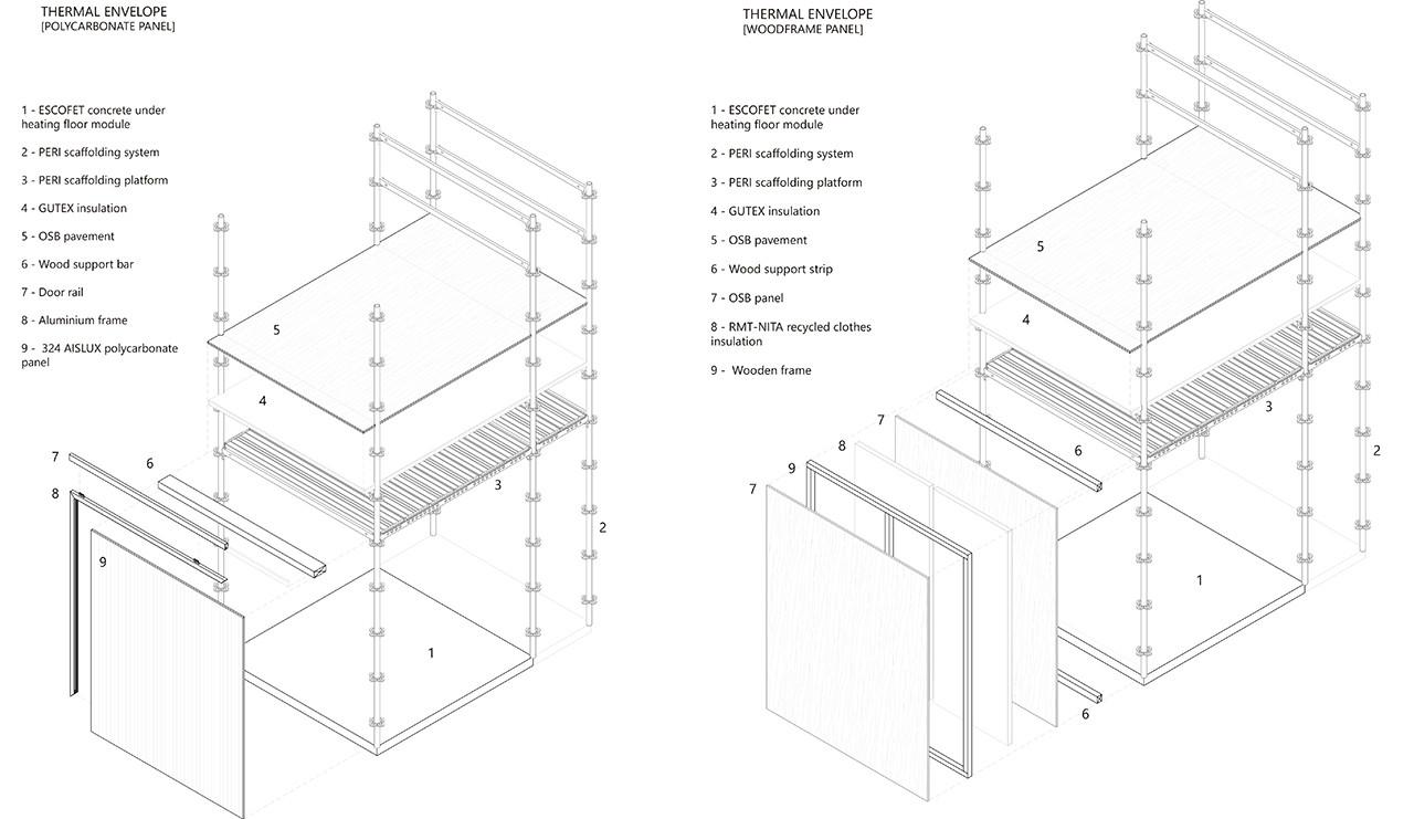 Sistema Constructivo Interior