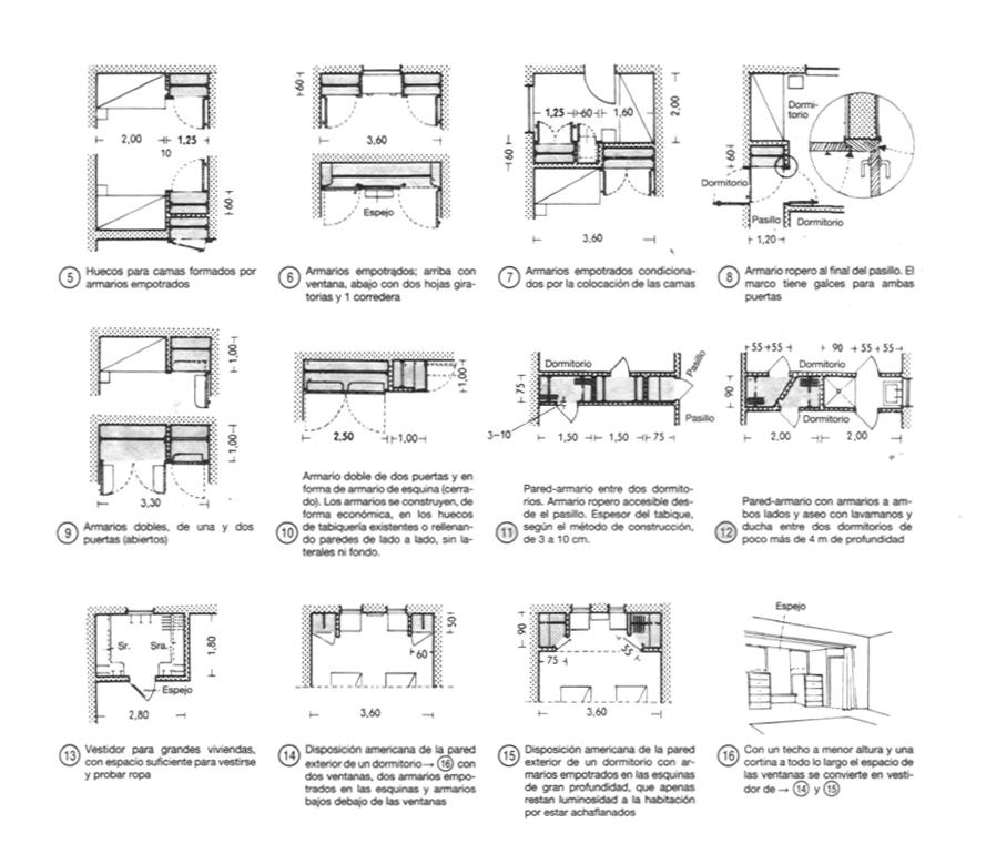 """Conceptos básicos desarrollados por Ernst Neufert en su clásico """"Arte de proyectar en Arquitectura"""""""