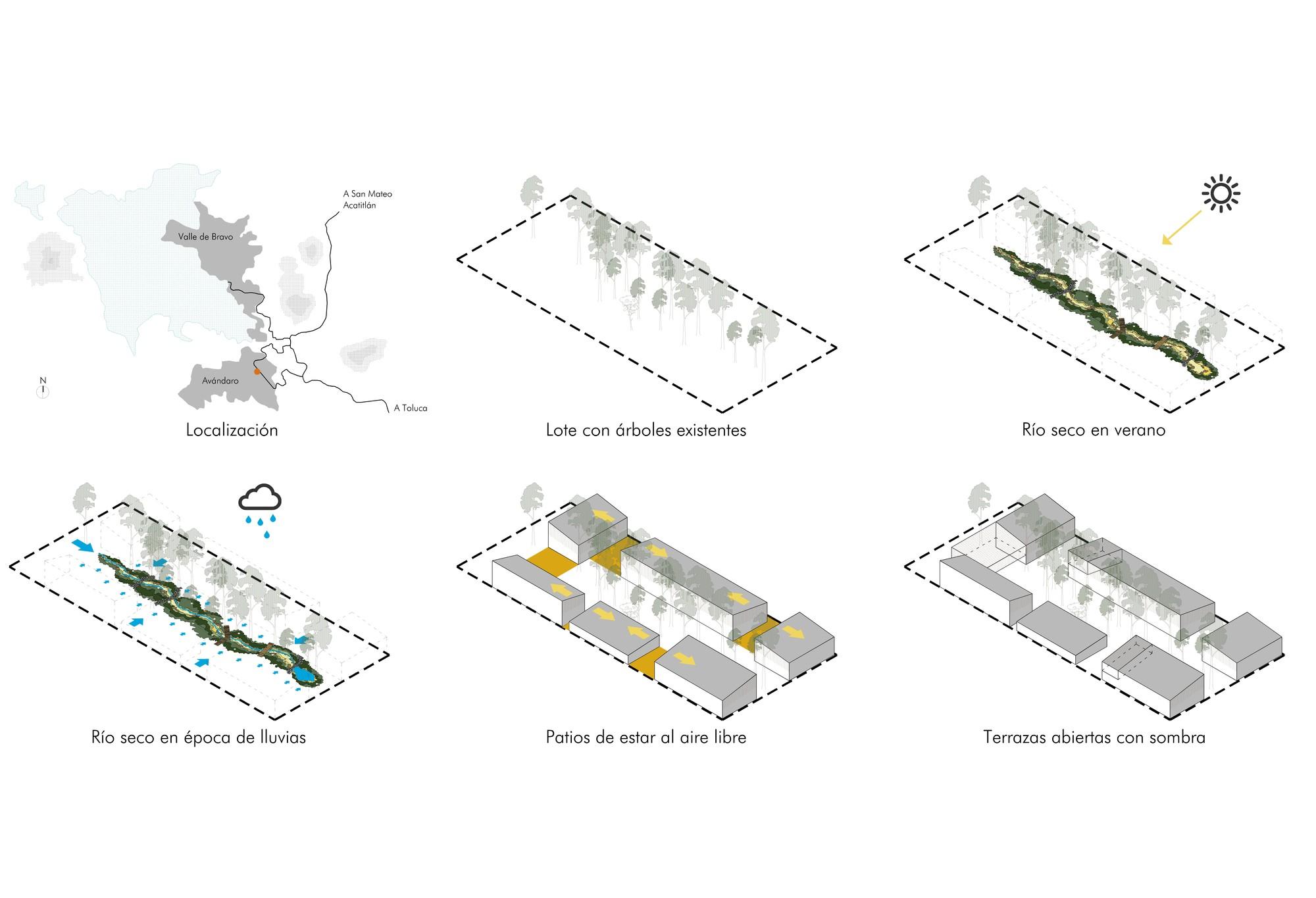 Arquitetura E Paisagem Pra A Andaro Constru Da A Partir