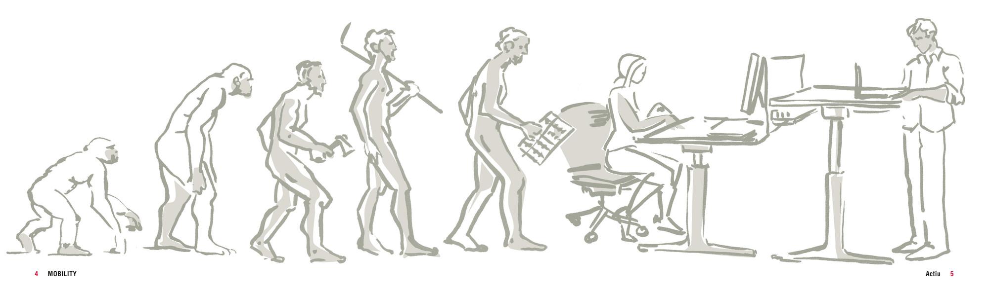 """""""La Evolución del Trabajo"""". Imagen Courtesía de Actiu"""