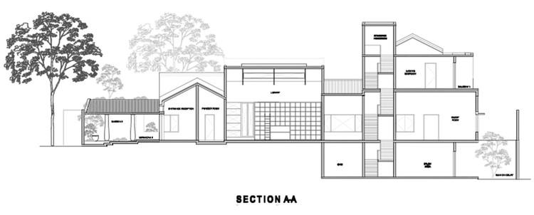 Sección AA
