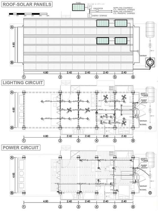 Paneles Solares / Sistema Eléctrico