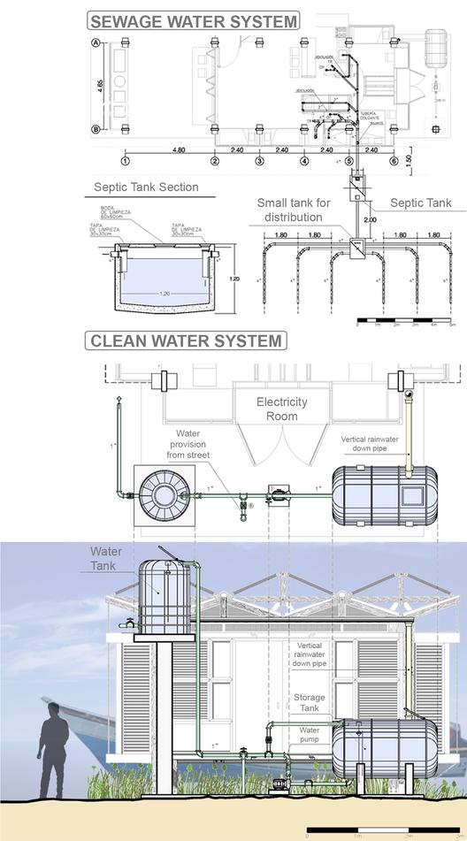 Sistema de Aguas