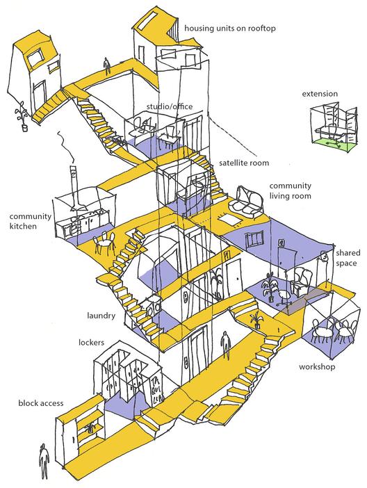 Usos comunitarios y habitaciones satélite. Image Courtesy of Equipo Improvistos