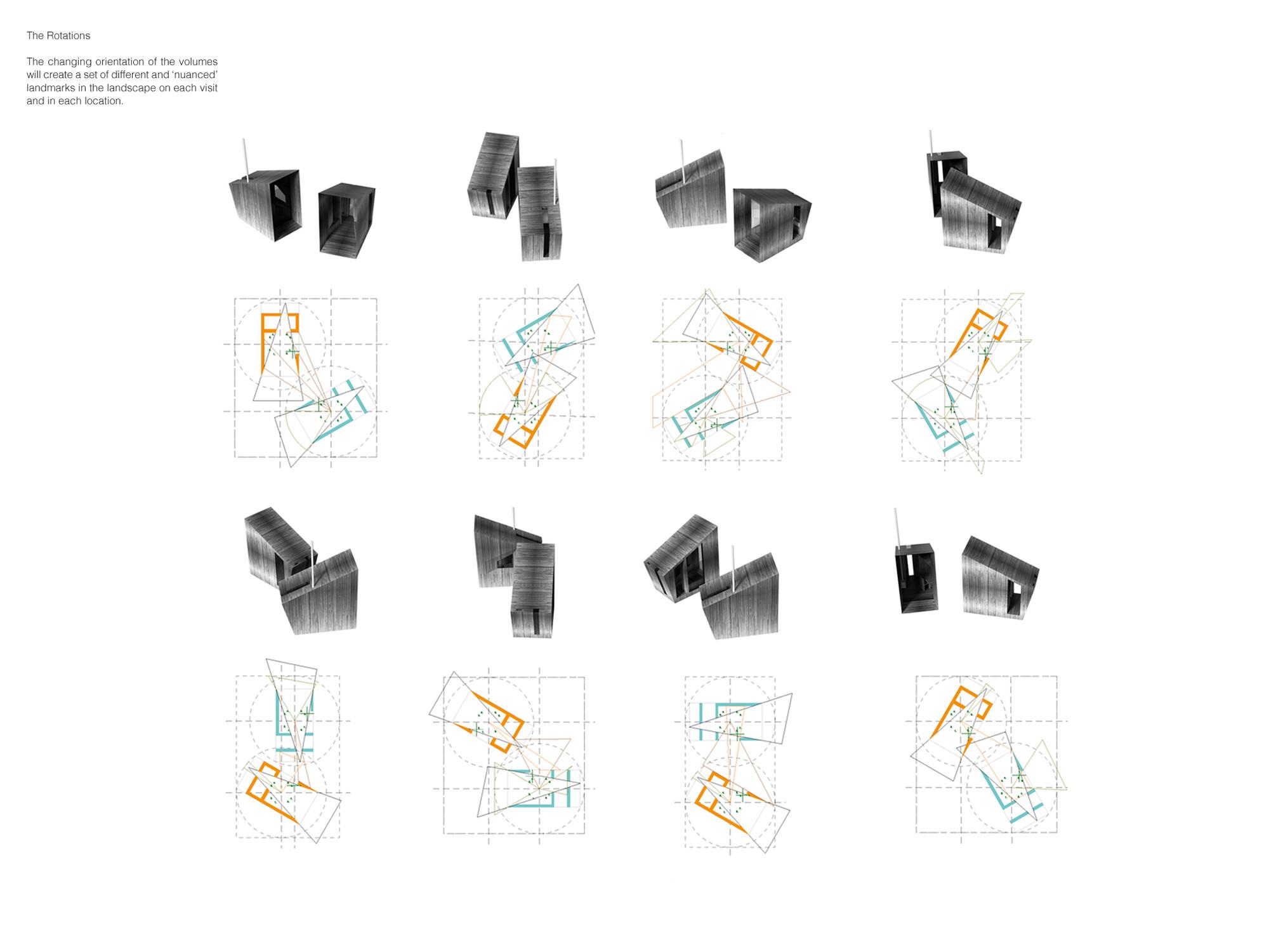 Rotation Diagrams Rotation Diagrams