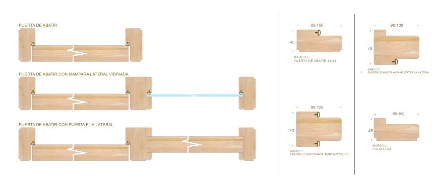 Materiales marcos y molduras plataforma arquitectura for Como poner una puerta de madera con marco